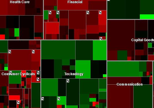 Database Aesthetics  Martin Wattenberg  Smart Moneys Map of the